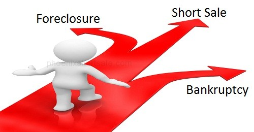 Stop Foreclosure Pittsburgh Is A Short Sale An Option